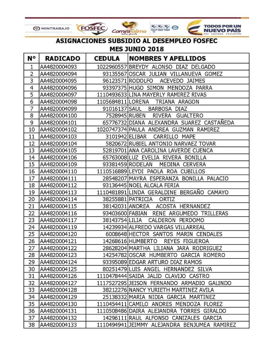 Listado de beneficiarios de subsidio al desempleo ComfaTolima junio 2018